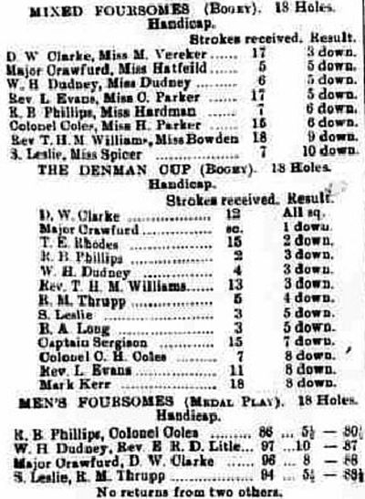 Cuckfield Golf Club, Haywards Heath. Report on the spring meeting in May 1910.