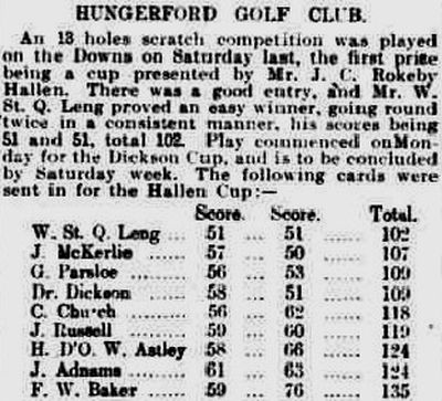 Hungerford Golf Club, Berkshire. Competition result from September 1905.