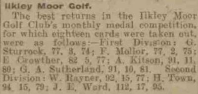 Ilkley Moor Golf Club, Rombalds Moor Course. Result of the January 1924 monthly medal..