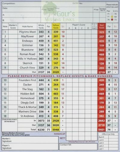 Immingham Golf Club, Lincolnshire. Course scorecard.