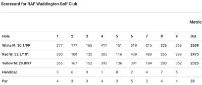 R.A.F. Waddington Golf Club, Lincolnshire. Scorecard.