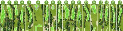 South Leeds Golf Club, Beeston Course. Course hole profiles.