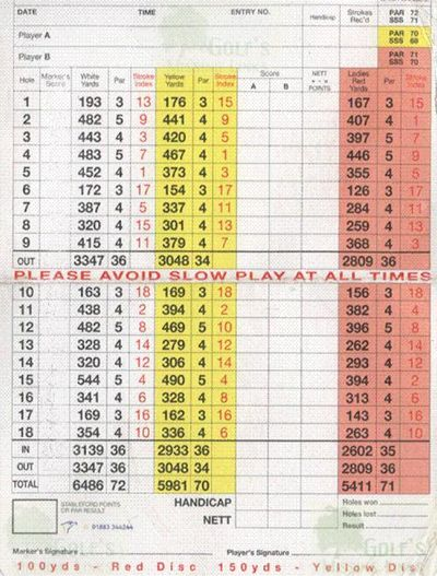 Western Park Golf Club, Leicester. The Scorecard.